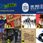 Seven Blind Raccoon Artists On Collectif Des Radios Blues January 2018 Chart