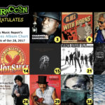 Eleven Blind Raccoon Artists Chart On The Roots Music Report!