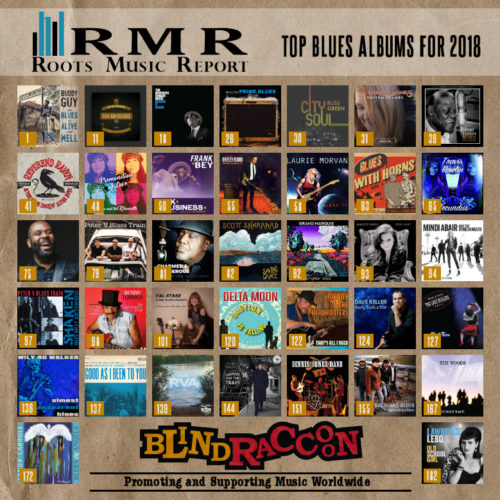 37 Blind Raccoon Artists Make Roots Music Report's Top 200 Blues Albums