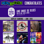 Collectif Des Radio Blues June 2018 Chart Includes Six Blind Raccoon Artists