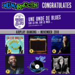 Collectif Des Radio Blues November 2018 Chart Includes Five Blind Raccoon Artists